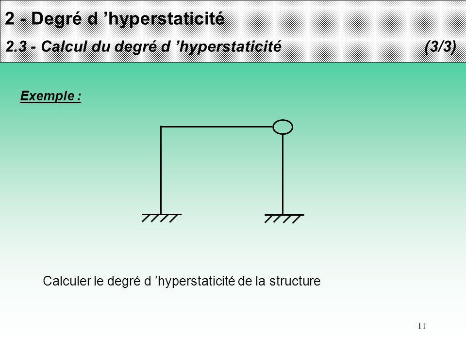 11 2 - Degré d hyperstaticité 2.3 - Calcul du degré d hyperstaticité(3/3) Exemple : Calculer le degré d hyperstaticité de la structure