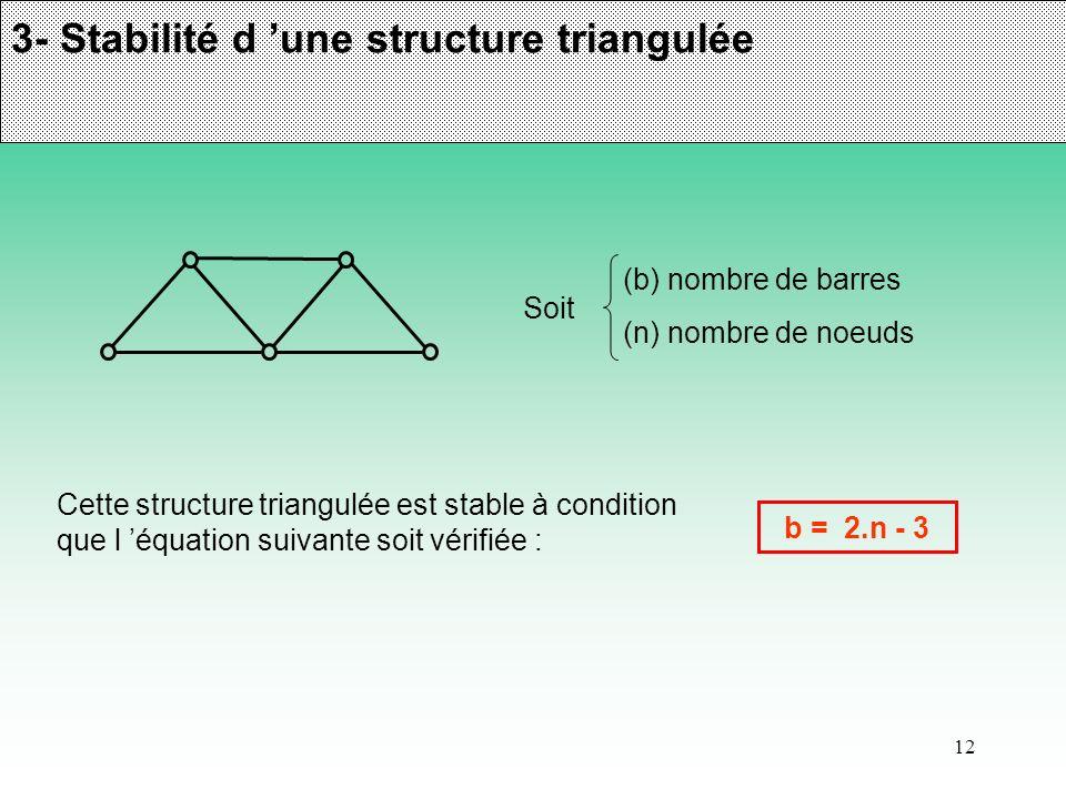 12 3- Stabilité d une structure triangulée (b) nombre de barres (n) nombre de noeuds Soit Cette structure triangulée est stable à condition que l équa