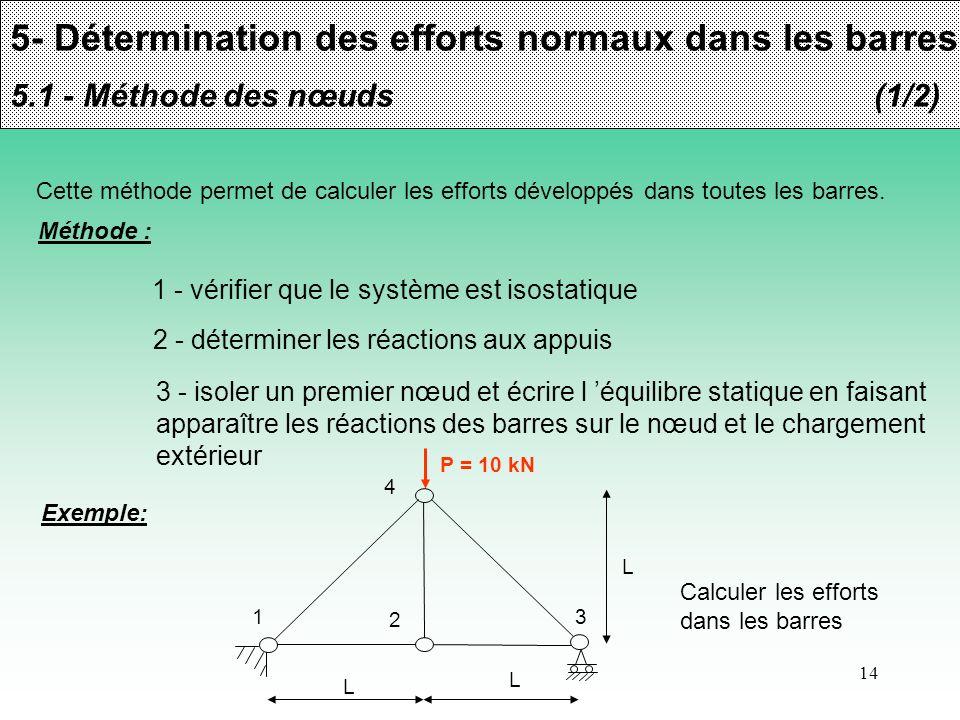 14 5- Détermination des efforts normaux dans les barres 5.1 - Méthode des nœuds(1/2) Méthode : Cette méthode permet de calculer les efforts développés