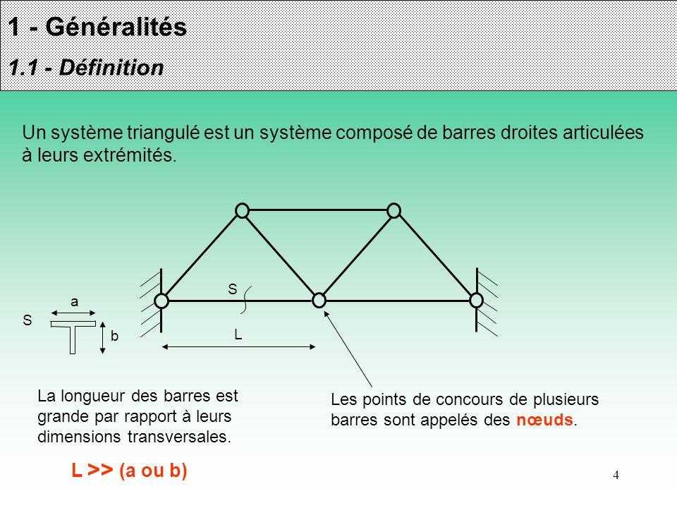4 1 - Généralités 1.1 - Définition Un système triangulé est un système composé de barres droites articulées à leurs extrémités. Les points de concours