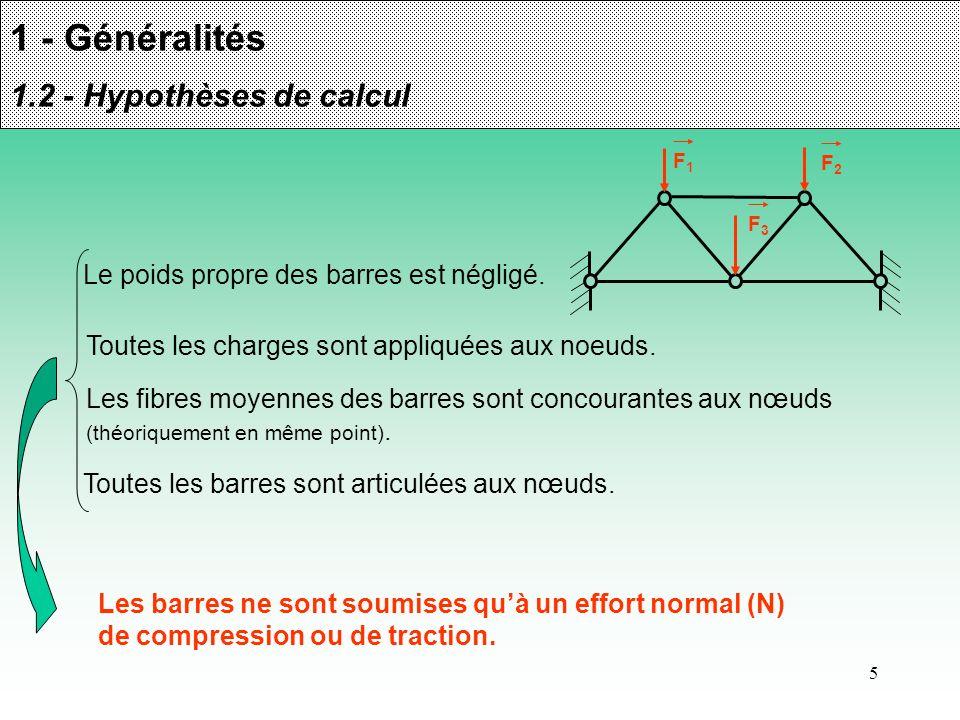 5 1 - Généralités 1.2 - Hypothèses de calcul Le poids propre des barres est négligé. Toutes les charges sont appliquées aux noeuds. F1F1 F2F2 F3F3 Les