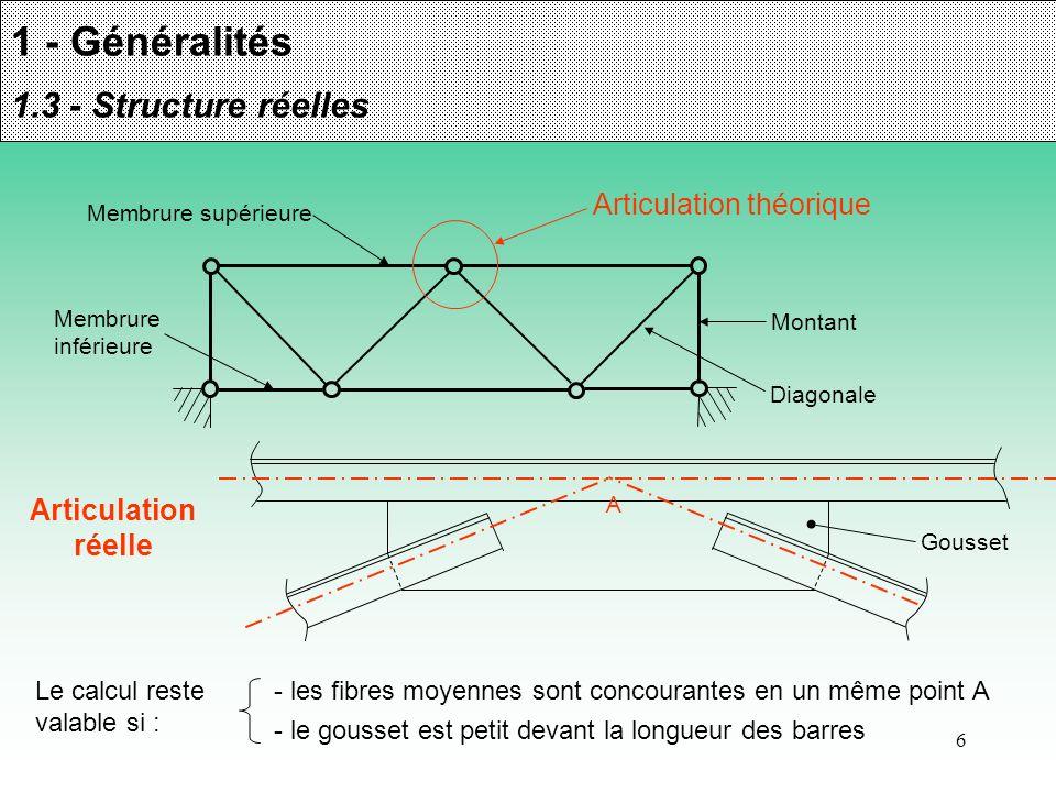6 1 - Généralités 1.3 - Structure réelles Membrure inférieure Membrure supérieure Montant Diagonale Articulation théorique Articulation réelle Gousset