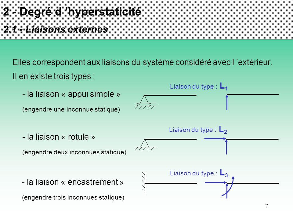 7 2 - Degré d hyperstaticité 2.1 - Liaisons externes Elles correspondent aux liaisons du système considéré avec l extérieur. Il en existe trois types