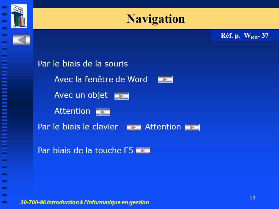 30-700-96 Introduction à linformatique en gestion 19 Navigation Par le biais de la souris Avec la fenêtre de Word Avec un objet Attention Par le biais le clavier Attention Par biais de la touche F5 Réf.