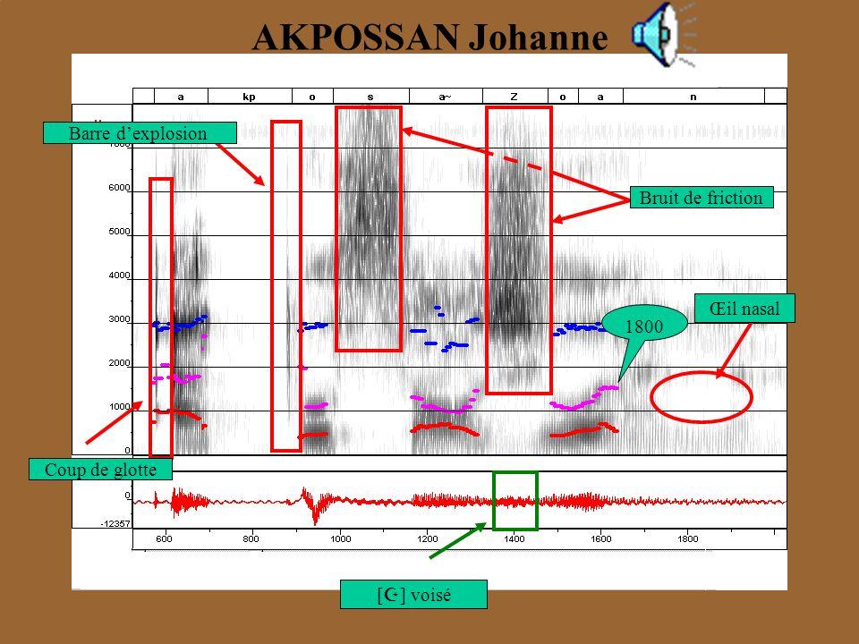 Barre dexplosion Œil nasal [ ] voisé Coup de glotte 1800 AKPOSSAN Johanne Bruit de friction