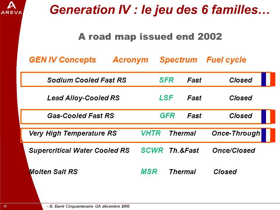 - B. Barré Cinquantenaire GA décembre 2005 12 Generation IV : le jeu des 6 familles… GEN IV ConceptsAcronym Spectrum Fuel cycle Sodium Cooled Fast RS