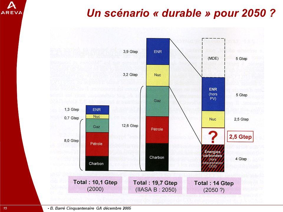 - B. Barré Cinquantenaire GA décembre 2005 15 Un scénario « durable » pour 2050