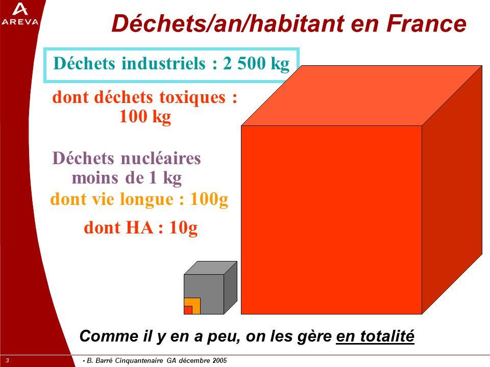 - B. Barré Cinquantenaire GA décembre 2005 3 Déchets/an/habitant en France Déchets industriels : 2 500 kg Déchets nucléaires moins de 1 kg dont déchet
