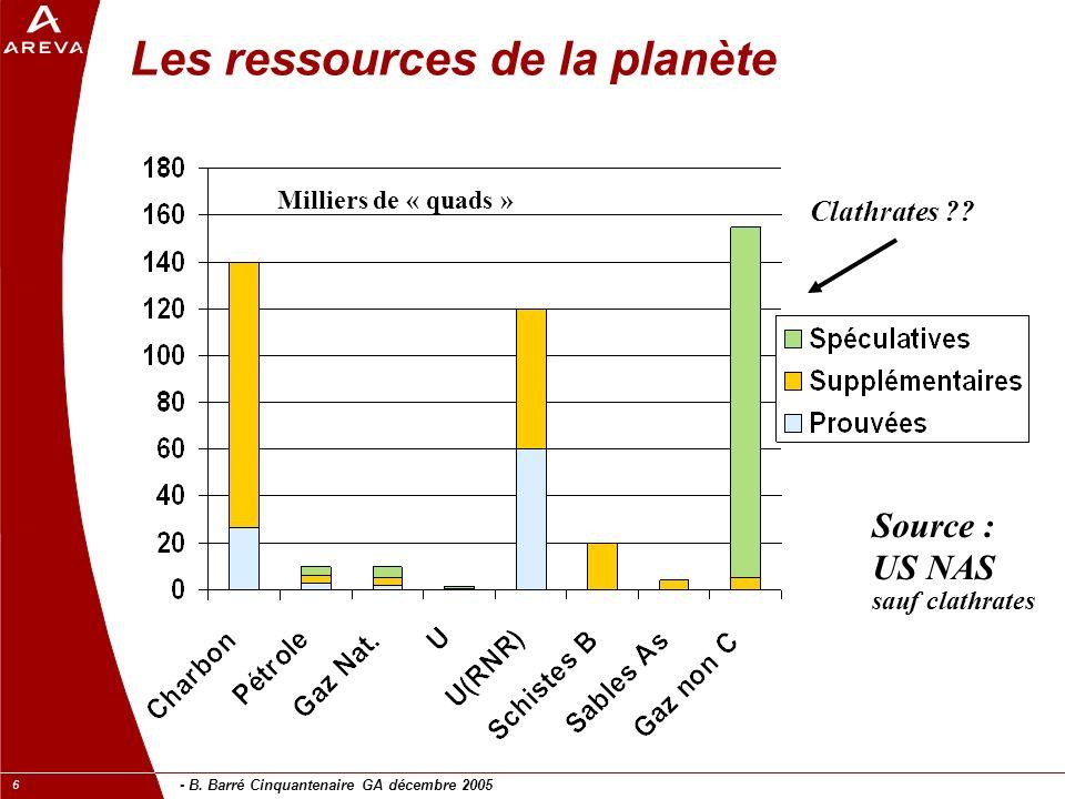 - B. Barré Cinquantenaire GA décembre 2005 6 Les ressources de la planète Milliers de « quads » Source : US NAS sauf clathrates Clathrates ??