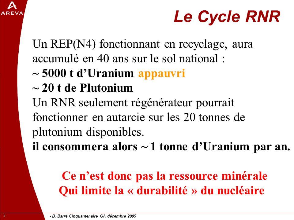 - B. Barré Cinquantenaire GA décembre 2005 7 Le Cycle RNR Un REP(N4) fonctionnant en recyclage, aura accumulé en 40 ans sur le sol national : ~ 5000 t