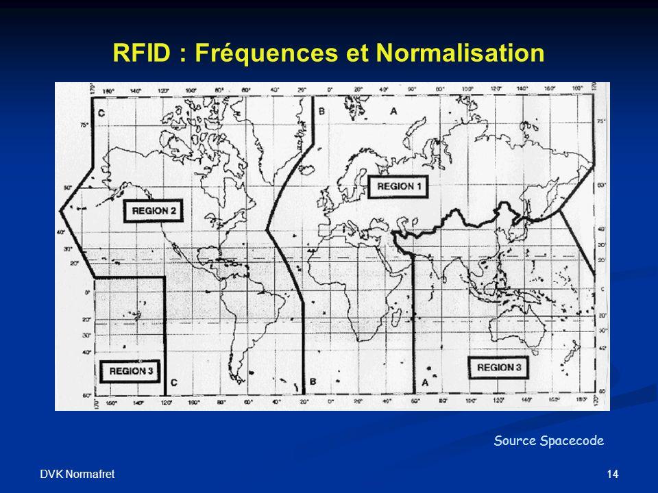 DVK Normafret 14 RFID : Fréquences et Normalisation Source Spacecode