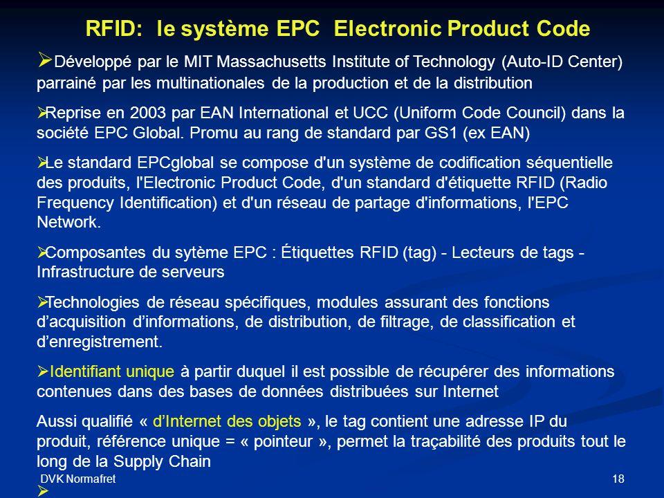 DVK Normafret 18 RFID: le système EPC Electronic Product Code Développé par le MIT Massachusetts Institute of Technology (Auto-ID Center) parrainé par les multinationales de la production et de la distribution Reprise en 2003 par EAN International et UCC (Uniform Code Council) dans la société EPC Global.