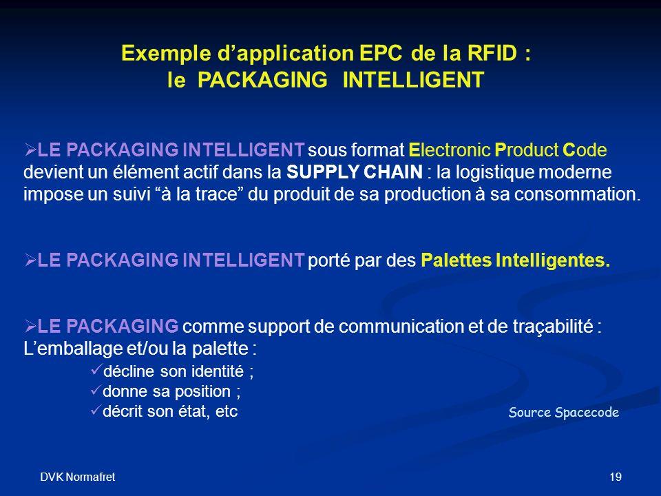 DVK Normafret 19 LE PACKAGING INTELLIGENT sous format Electronic Product Code devient un élément actif dans la SUPPLY CHAIN : la logistique moderne im