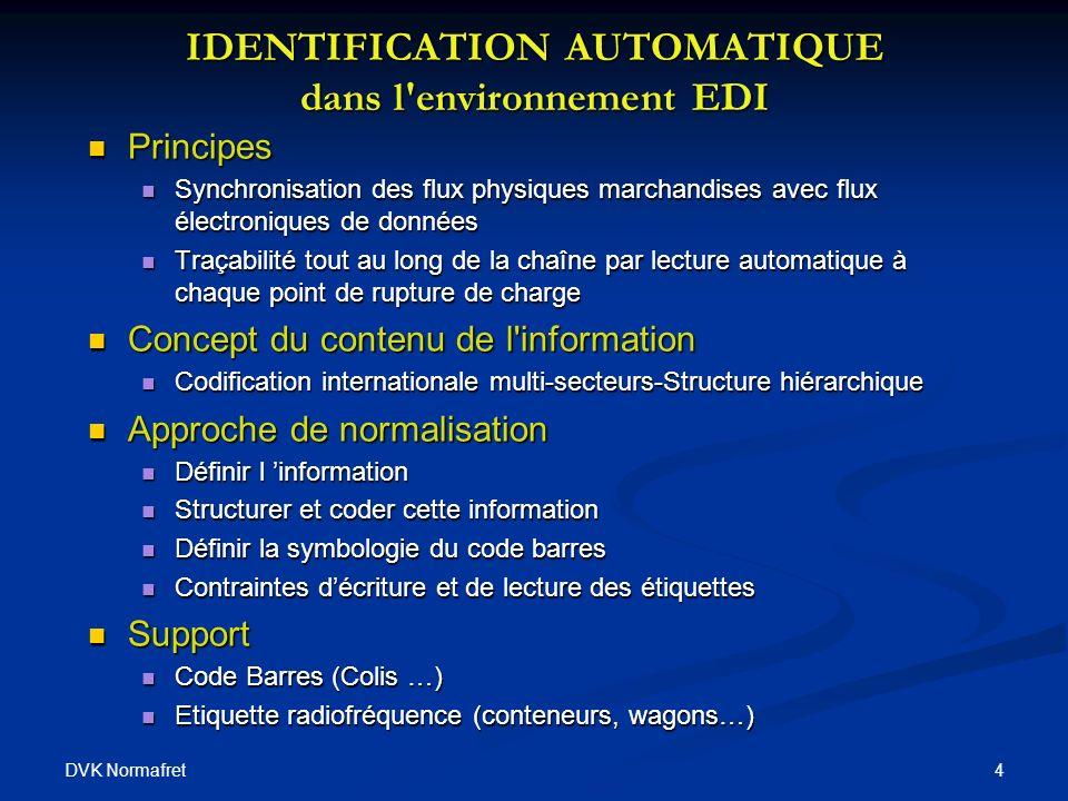 4 IDENTIFICATION AUTOMATIQUE dans l'environnement EDI Principes Principes Synchronisation des flux physiques marchandises avec flux électroniques de d