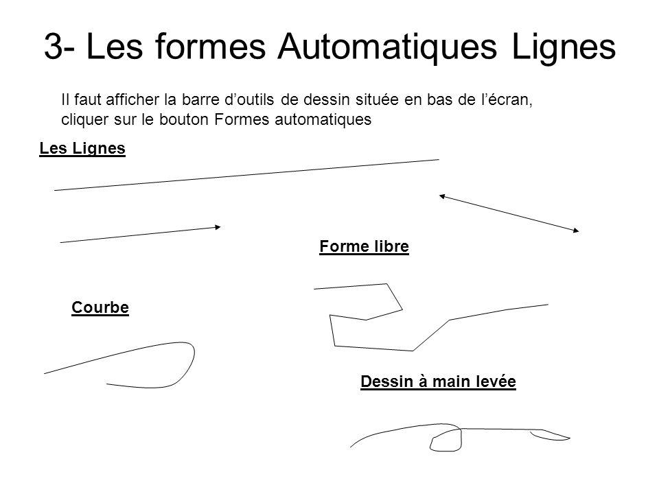 2- Les formes régulières Il faut afficher la barre doutils de dessin située en bas de lécran