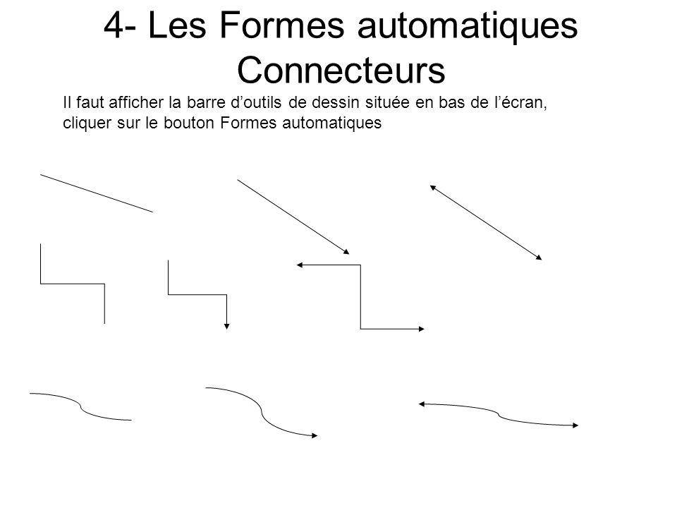 3- Les formes Automatiques Lignes Il faut afficher la barre doutils de dessin située en bas de lécran, cliquer sur le bouton Formes automatiques Les L