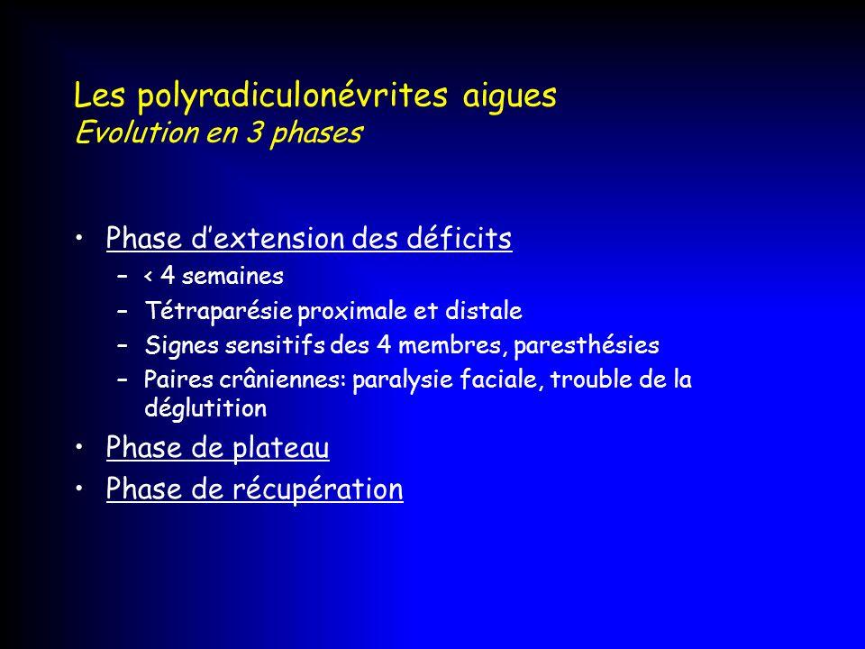 Les polyradiculonévrites aigues Evolution en 3 phases Phase dextension des déficits –< 4 semaines –Tétraparésie proximale et distale –Signes sensitifs