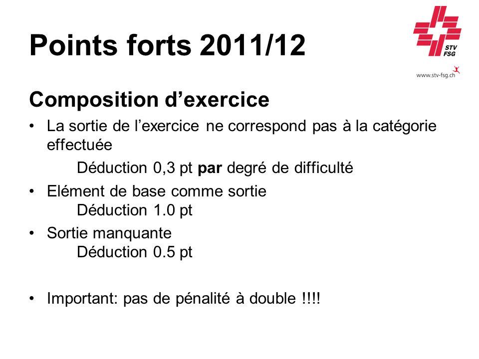 Points forts 2011/12 Composition dexercice La sortie de lexercice ne correspond pas à la catégorie effectuée Déduction 0,3 pt par degré de difficulté