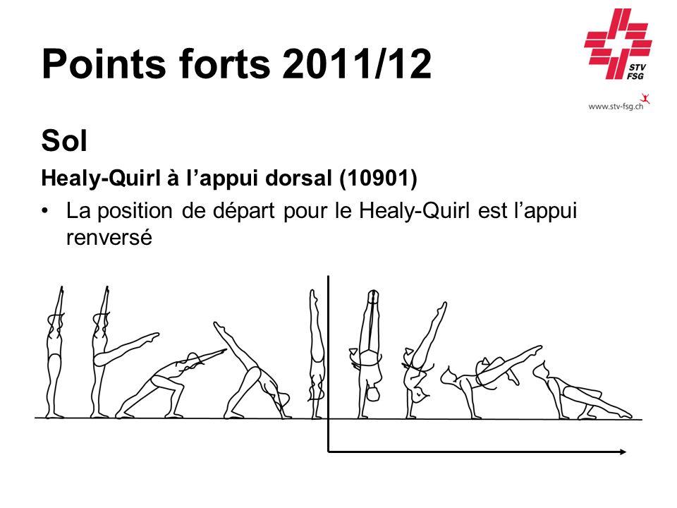 Points forts 2011/12 Sol Healy-Quirl à lappui dorsal (10901) La position de départ pour le Healy-Quirl est lappui renversé