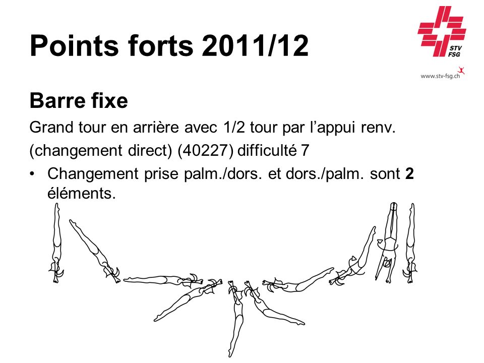 Points forts 2011/12 Barre fixe Grand tour en arrière avec 1/2 tour par lappui renv. (changement direct) (40227) difficulté 7 Changement prise palm./d