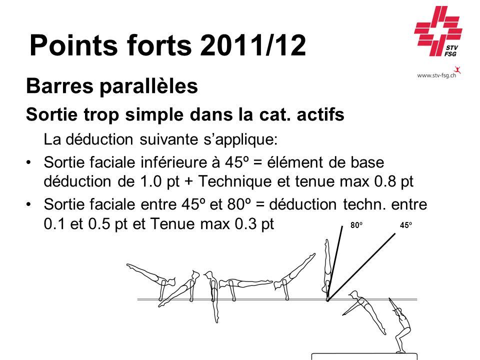Points forts 2011/12 Barres parallèles Sortie trop simple dans la cat. actifs La déduction suivante sapplique: Sortie faciale inférieure à 45º = éléme