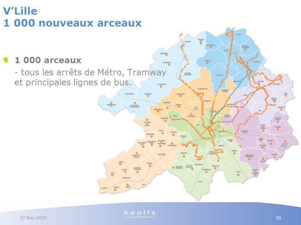 17 Nov. 2010 10 VLille 1 000 nouveaux arceaux 1 000 arceaux - tous les arrêts de Métro, Tramway et principales lignes de bus.