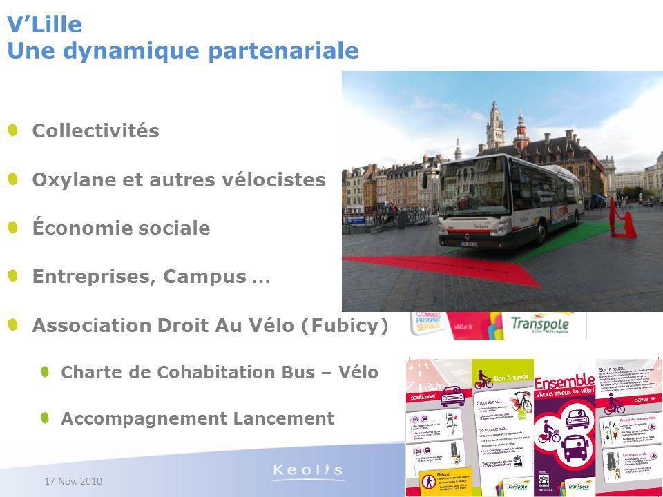 17 Nov. 2010 11 Collectivités Oxylane et autres vélocistes Économie sociale Entreprises, Campus … Association Droit Au Vélo (Fubicy) Charte de Cohabit