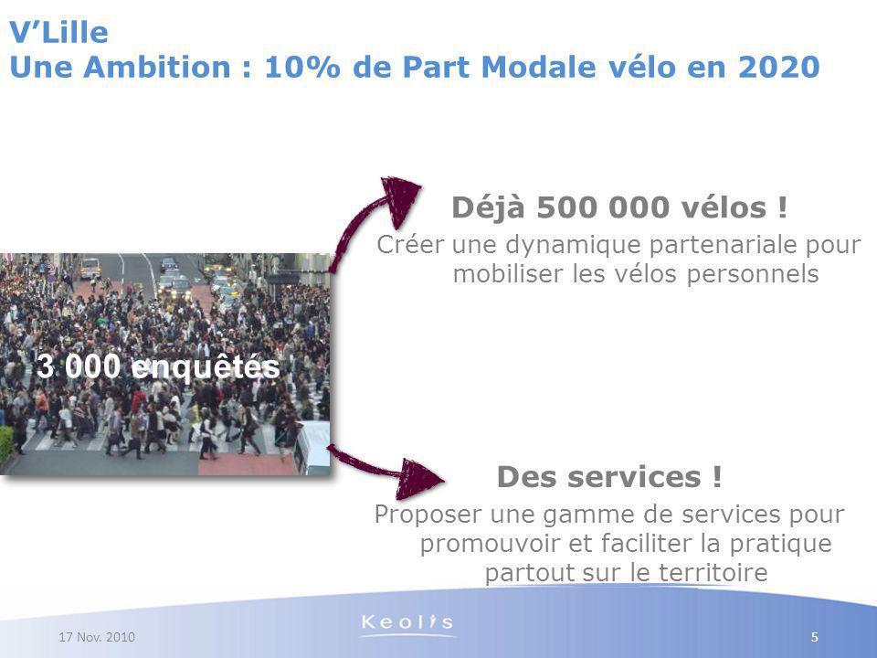 17 Nov. 2010 5 3 000 enquêtés VLille Une Ambition : 10% de Part Modale vélo en 2020 Déjà 500 000 vélos ! Créer une dynamique partenariale pour mobilis