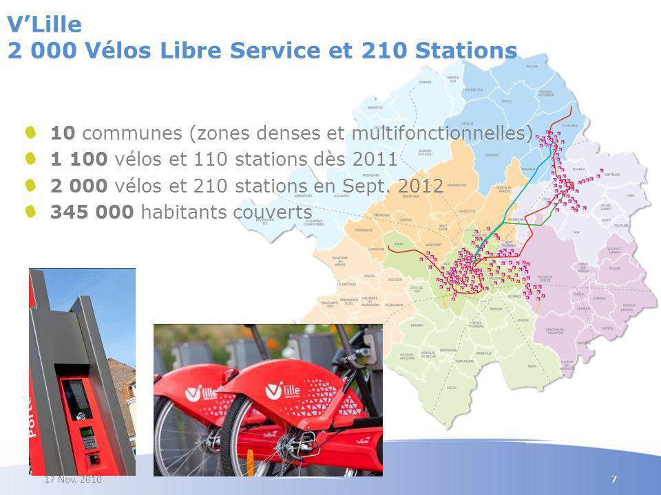 17 Nov. 2010 7 10 communes (zones denses et multifonctionnelles) 1 100 vélos et 110 stations dès 2011 2 000 vélos et 210 stations en Sept. 2012 345 00