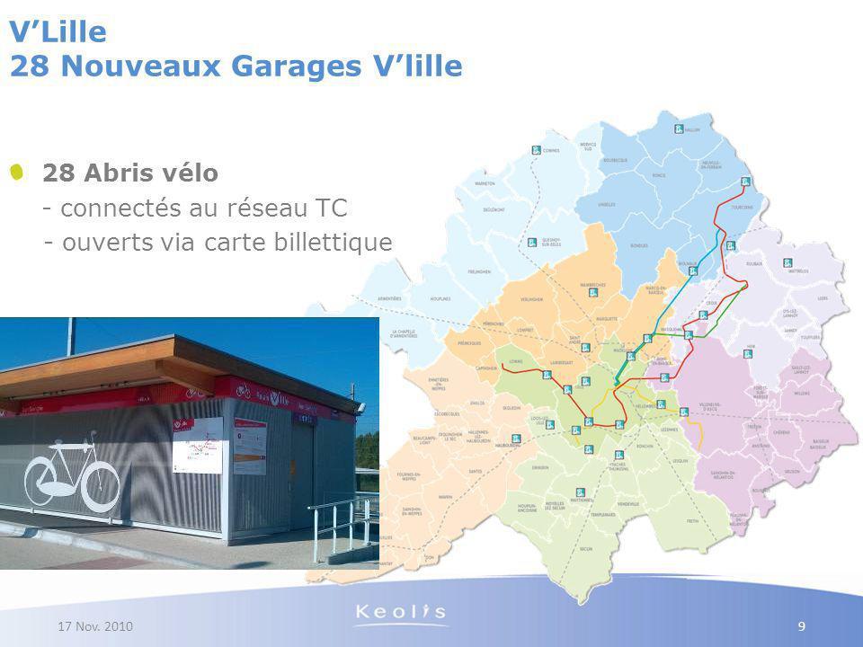 17 Nov. 2010 9 28 Abris vélo - connectés au réseau TC - ouverts via carte billettique VLille 28 Nouveaux Garages Vlille