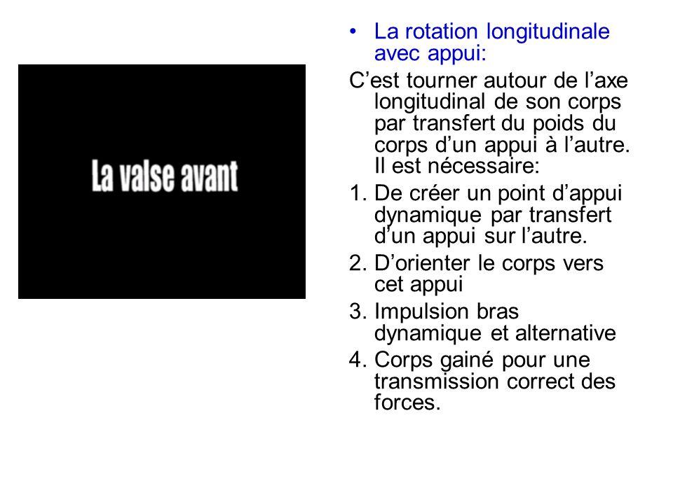 La rotation longitudinale avec appui: Cest tourner autour de laxe longitudinal de son corps par transfert du poids du corps dun appui à lautre. Il est
