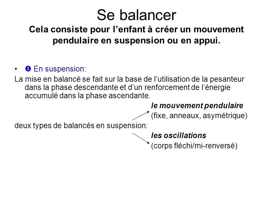 Se balancer Cela consiste pour lenfant à créer un mouvement pendulaire en suspension ou en appui. En suspension: La mise en balancé se fait sur la bas