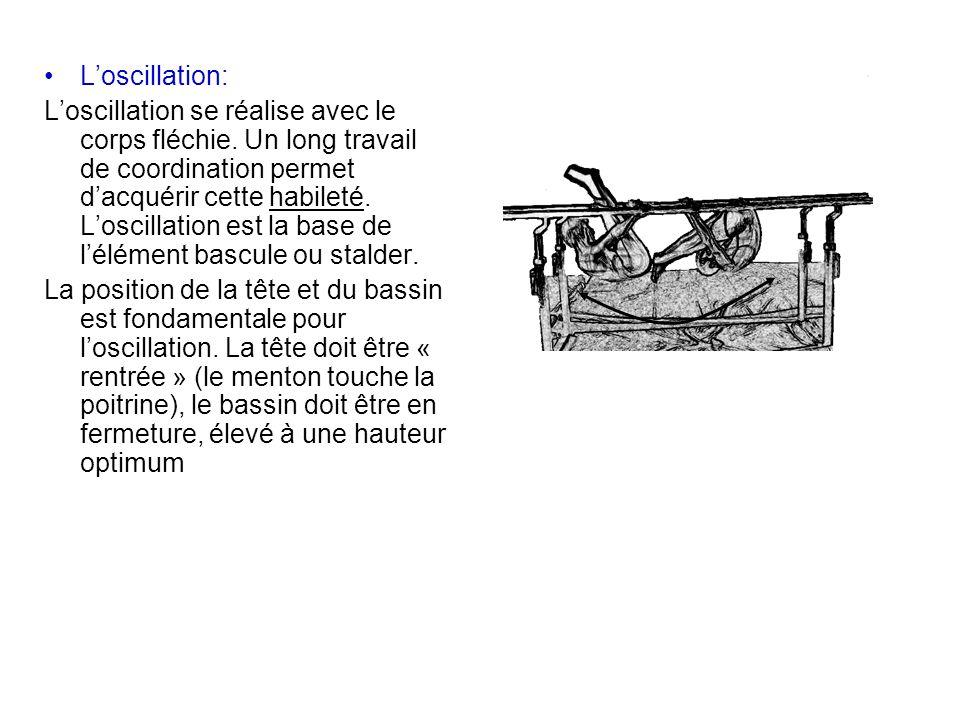 Loscillation: Loscillation se réalise avec le corps fléchie. Un long travail de coordination permet dacquérir cette habileté. Loscillation est la base