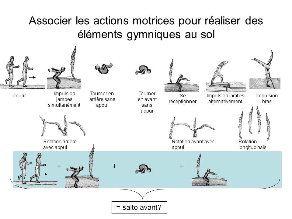 Associer les actions motrices pour réaliser des éléments gymniques au sol Impulsion jambes simultanément Tourner en arrière sans appui Tourner en avan