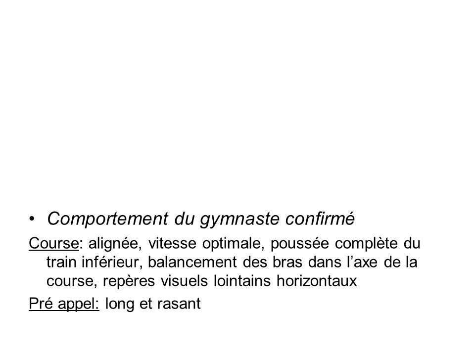 Comportement du gymnaste confirmé Course: alignée, vitesse optimale, poussée complète du train inférieur, balancement des bras dans laxe de la course,