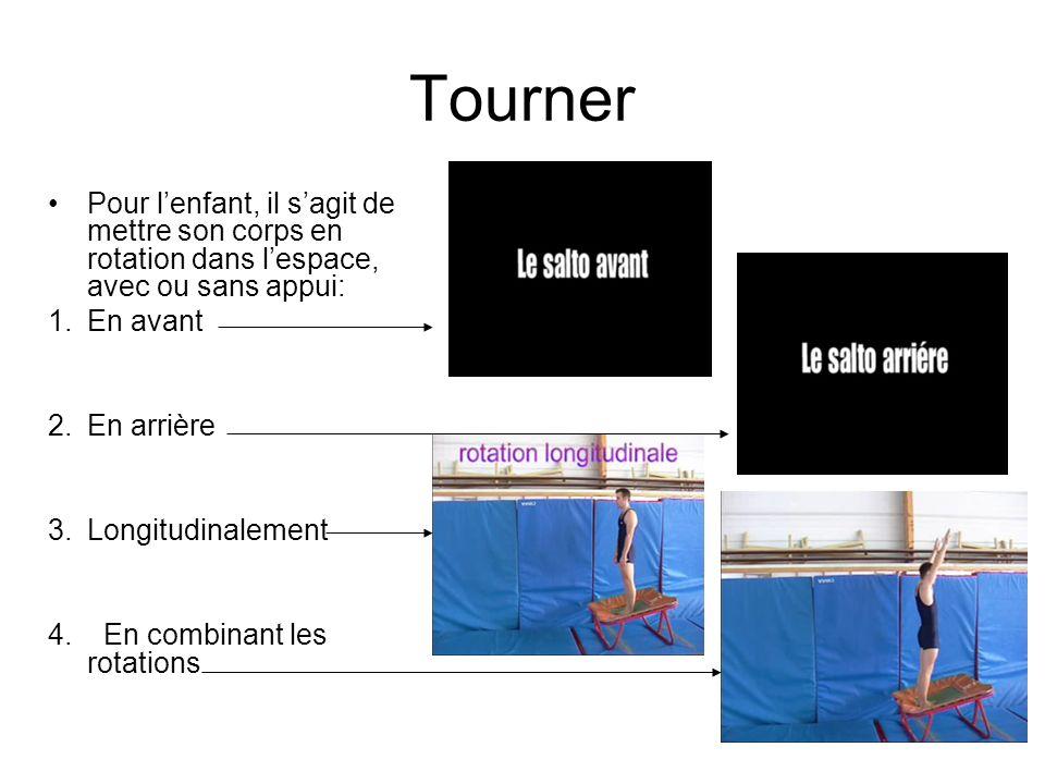 Tourner Pour lenfant, il sagit de mettre son corps en rotation dans lespace, avec ou sans appui: 1.En avant 2.En arrière 3.Longitudinalement 4. En com