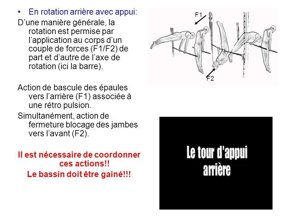 En rotation arrière avec appui: Dune manière générale, la rotation est permise par lapplication au corps dun couple de forces (F1/F2) de part et dautr