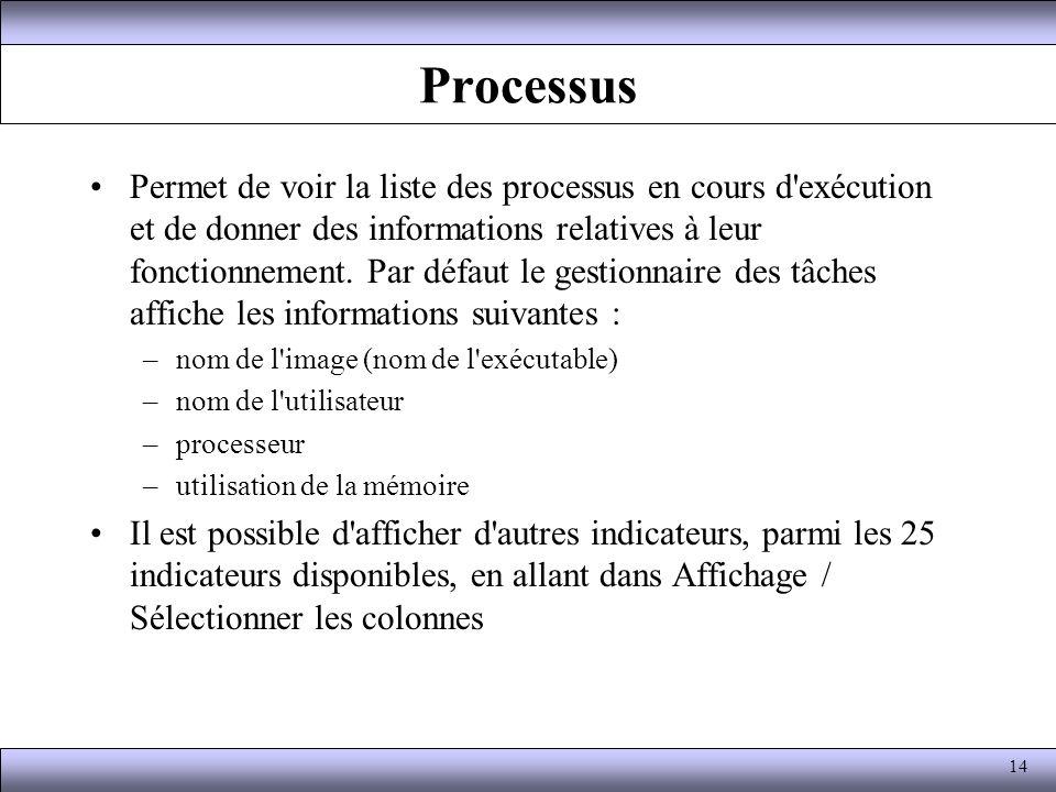 Processus Permet de voir la liste des processus en cours d'exécution et de donner des informations relatives à leur fonctionnement. Par défaut le gest