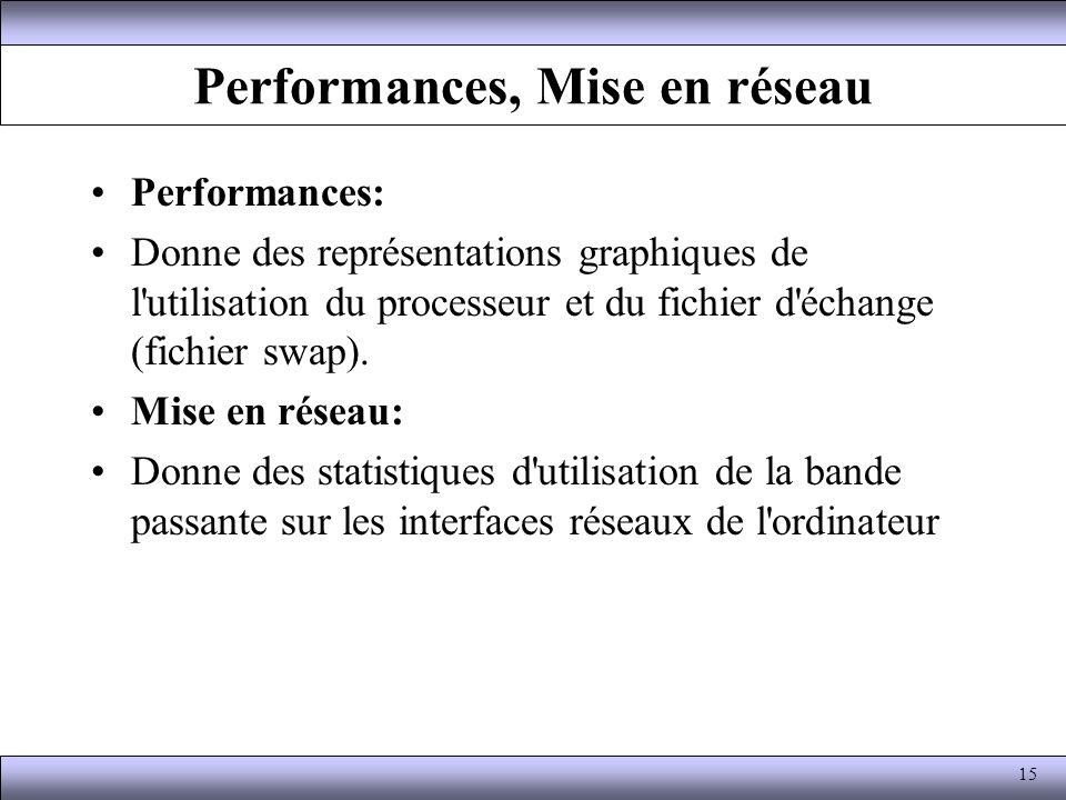 Performances, Mise en réseau Performances: Donne des représentations graphiques de l'utilisation du processeur et du fichier d'échange (fichier swap).
