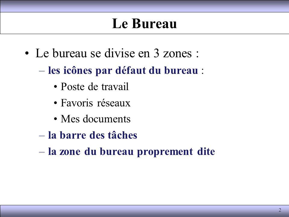 Le Bureau Le bureau se divise en 3 zones : –les icônes par défaut du bureau : Poste de travail Favoris réseaux Mes documents –la barre des tâches –la