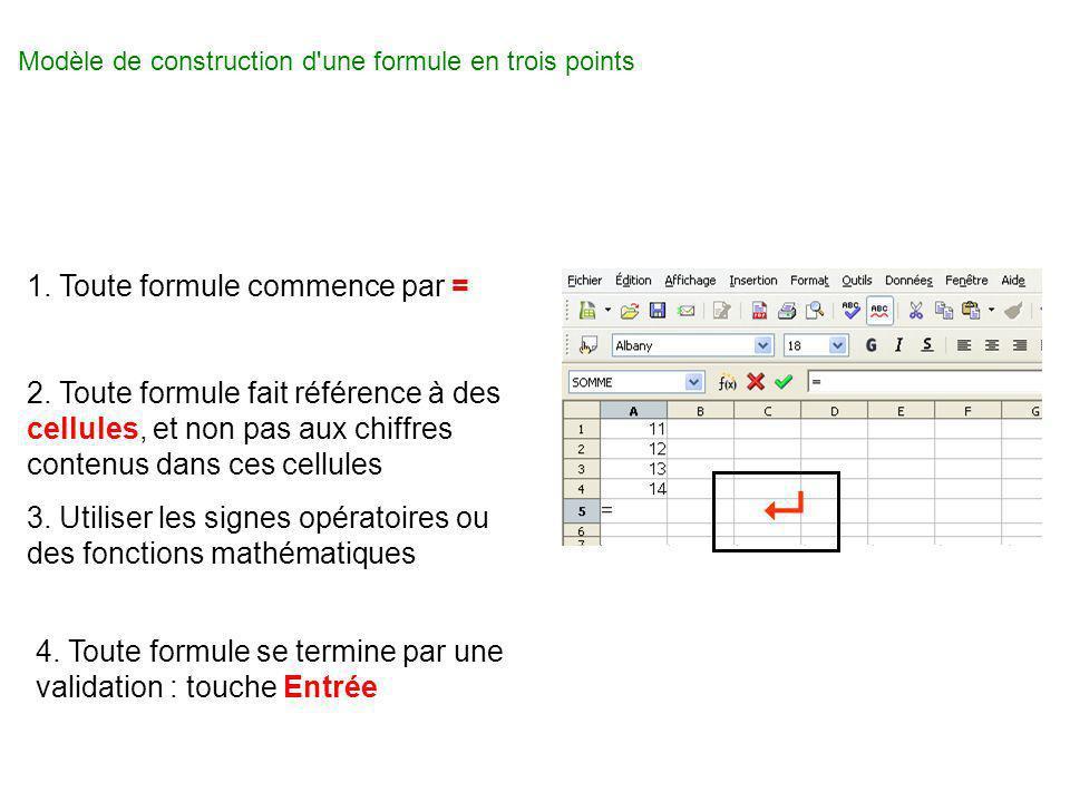 Les Formules : Introduction Avec un tableur, le résultat n'est pas obtenu en fonction de nombres (données), mais en fonction des cellules, qui contien