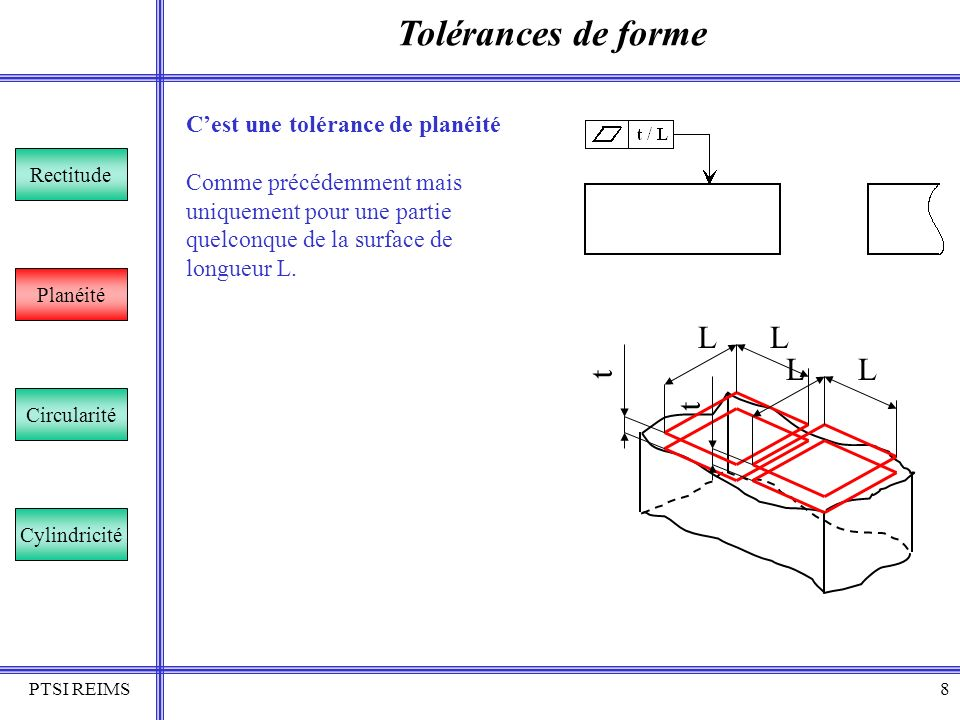 PTSI REIMS8 Tolérances de forme Rectitude Planéité Circularité Cylindricité Cest une tolérance de planéité Comme précédemment mais uniquement pour une