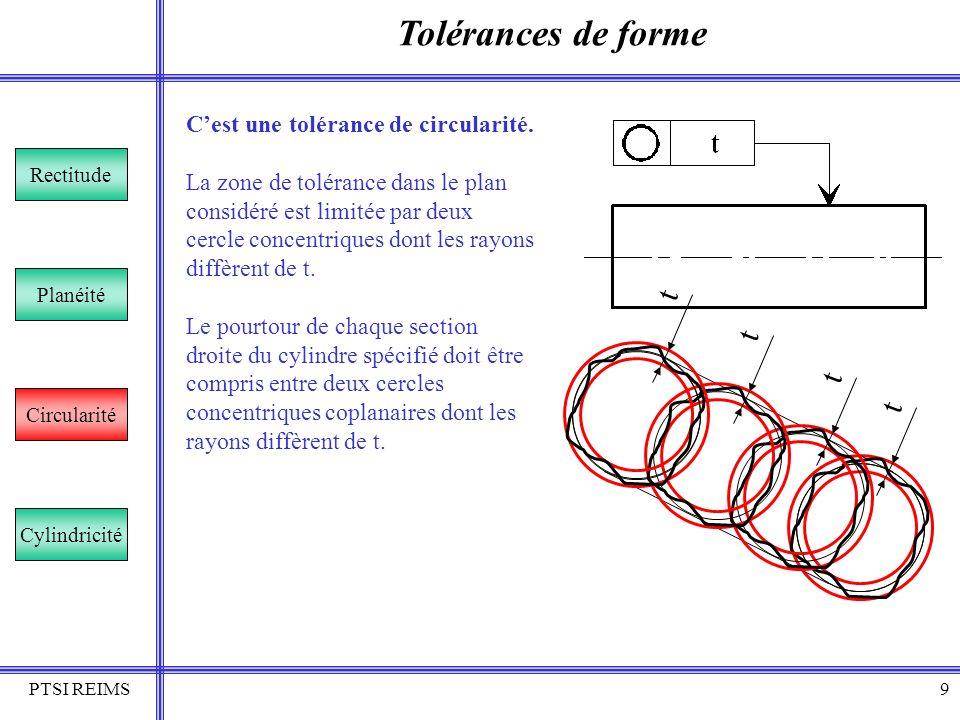 PTSI REIMS9 Tolérances de forme Rectitude Planéité Circularité Cylindricité Cest une tolérance de circularité. La zone de tolérance dans le plan consi