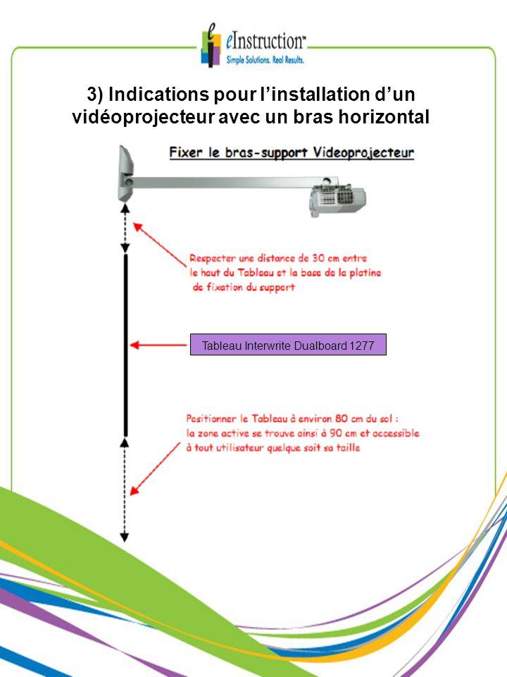 3) Indications pour linstallation dun vidéoprojecteur avec un bras horizontal Tableau Interwrite Dualboard 1277