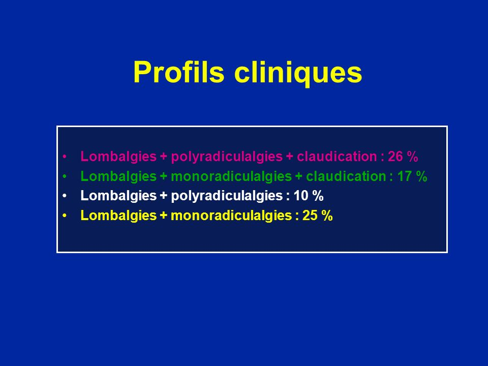 Profils cliniques Lombalgies + polyradiculalgies + claudication : 26 % Lombalgies + monoradiculalgies + claudication : 17 % Lombalgies + polyradiculal