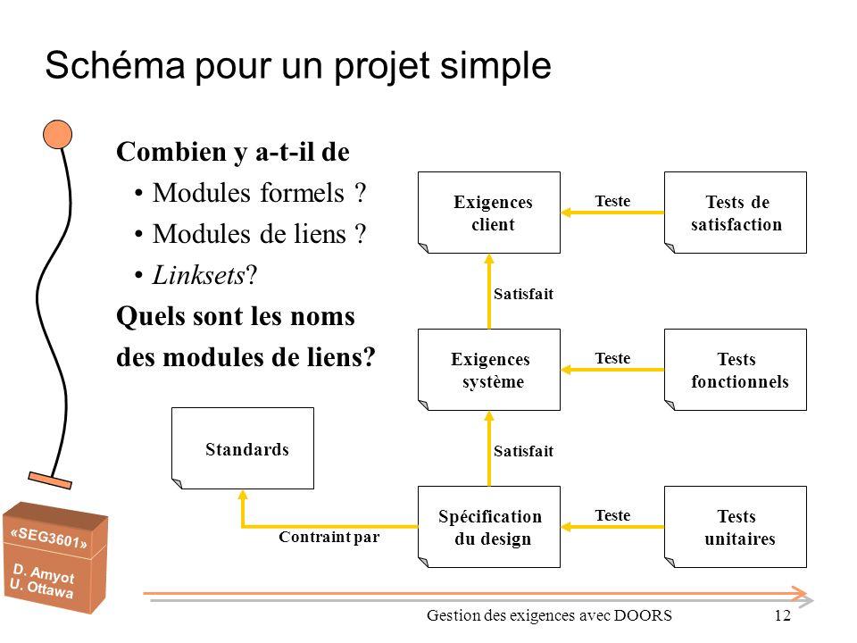 «SEG3601» D. Amyot U. Ottawa Gestion des exigences avec DOORS12 Schéma pour un projet simple Combien y a-t-il de Modules formels ? Modules de liens ?