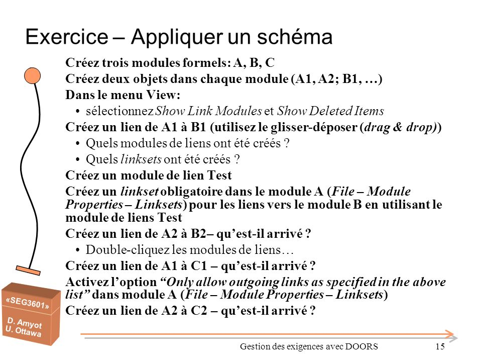 «SEG3601» D. Amyot U. Ottawa Gestion des exigences avec DOORS15 Exercice – Appliquer un schéma Créez trois modules formels: A, B, C Créez deux objets