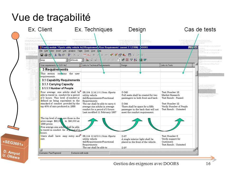 «SEG3601» D. Amyot U. Ottawa Gestion des exigences avec DOORS16 Vue de traçabilité Ex. ClientEx. TechniquesCas de testsDesign