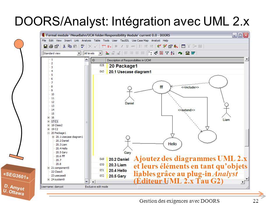 «SEG3601» D. Amyot U. Ottawa Gestion des exigences avec DOORS22 DOORS/Analyst: Intégration avec UML 2.x Ajoutez des diagrammes UML 2.x et leurs élémen