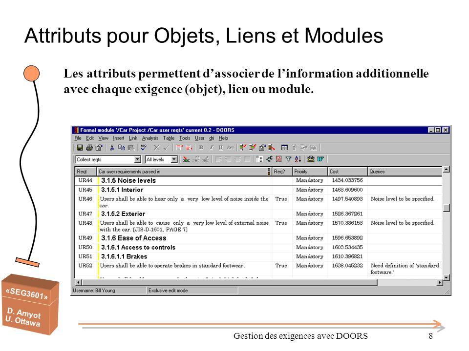«SEG3601» D. Amyot U. Ottawa Gestion des exigences avec DOORS8 Attributs pour Objets, Liens et Modules Les attributs permettent dassocier de linformat